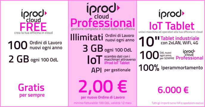Offerta iProd 20190814